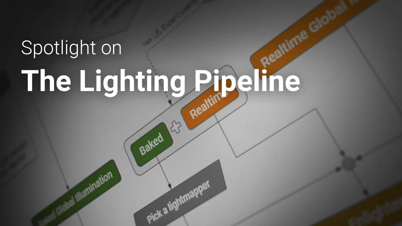 Lighting Pipeline