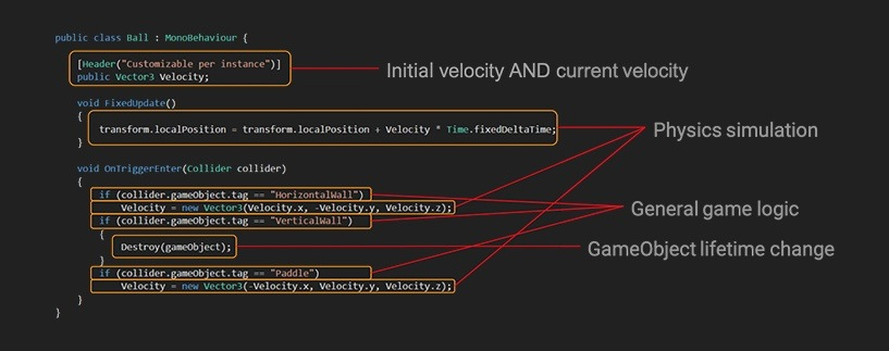 How to architect code as your project scales - Unity