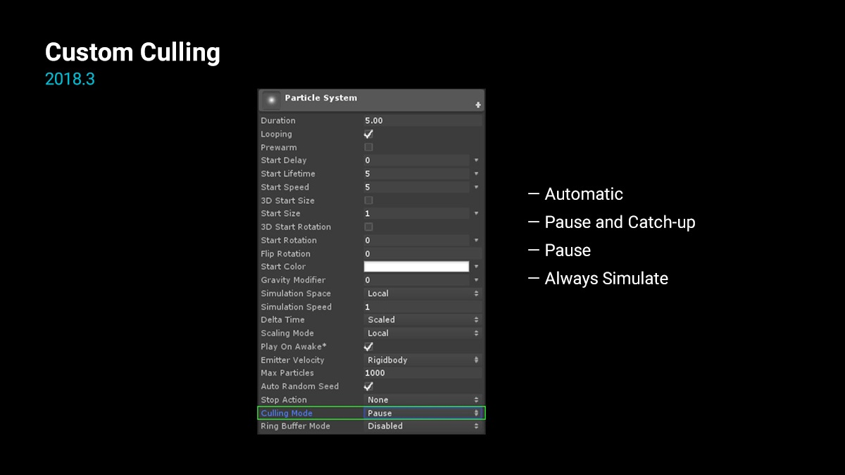 Flexible and performant Particle Systems in Unity - Unity