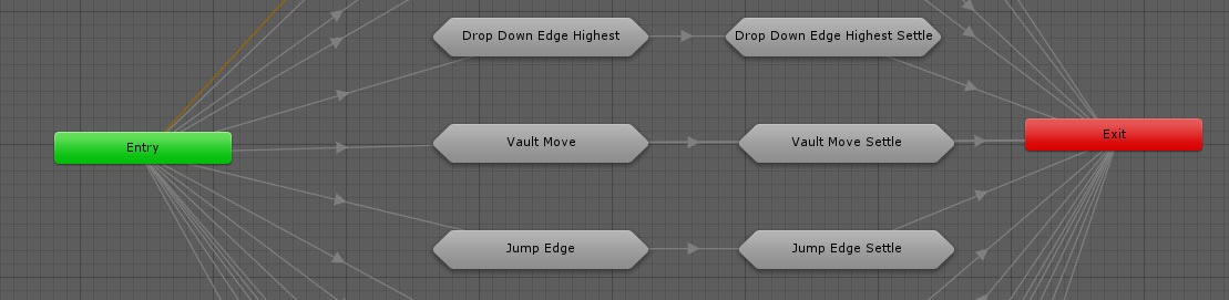 unity-tidy-animators-critical-section-and-settle