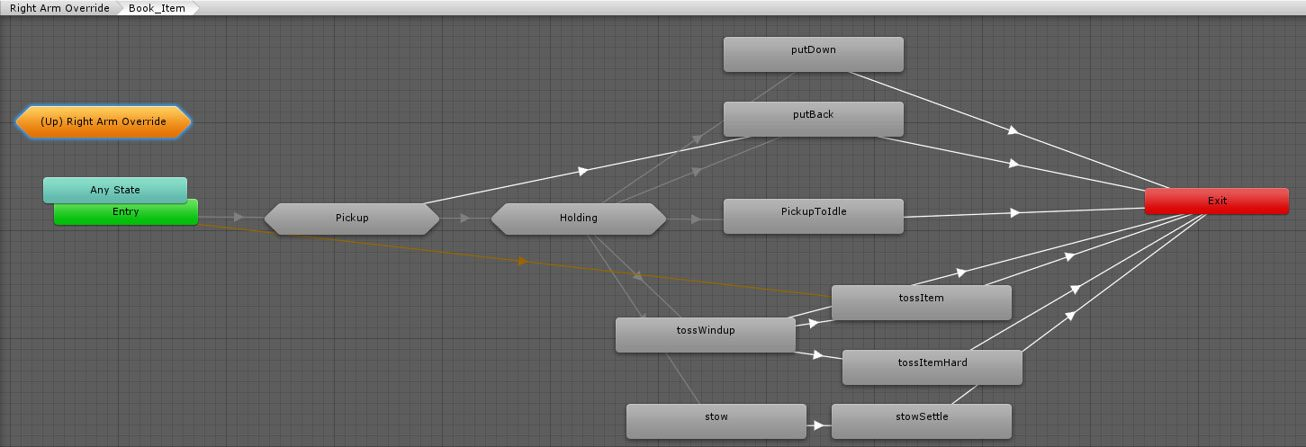 unity-tidy-animators-entry-to-exit