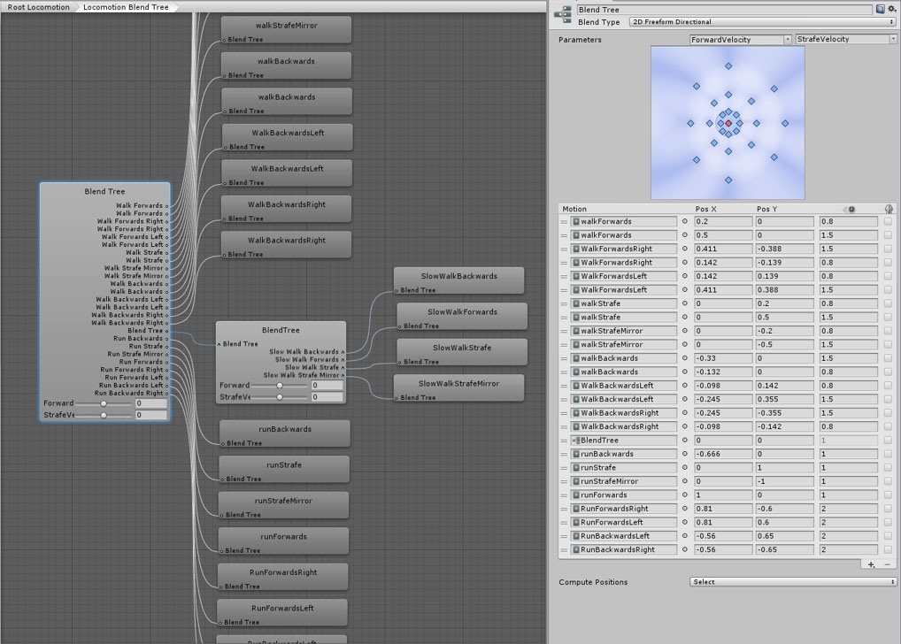 unity-tidy-animators-locomotion-blend-tree