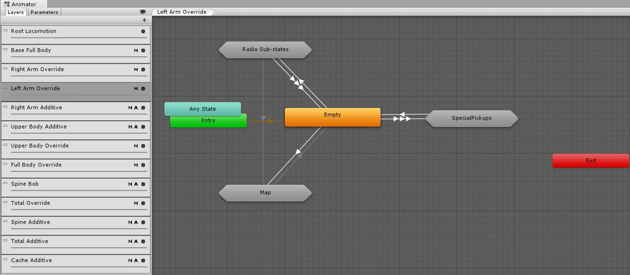 unity-tidy-animators-states