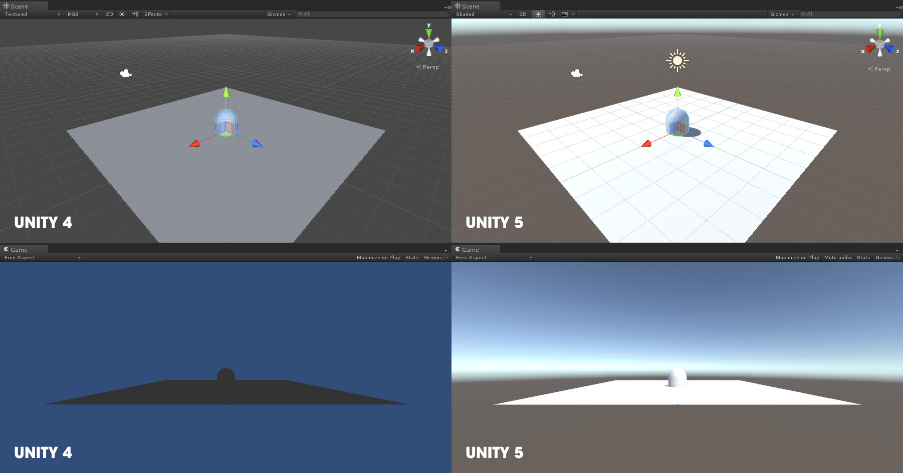 What S New In Unity 5 0 Unity